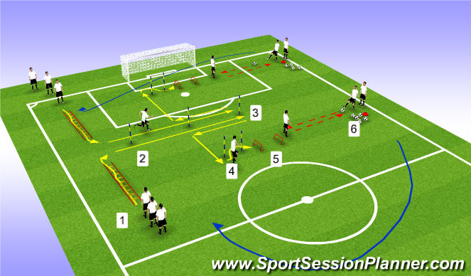 Football/Soccer Session Plan Drill (Colour): Warm Up- Ball Introduction