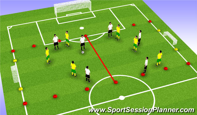 Football/Soccer Session Plan Drill (Colour): 3 in 1 Scrimmage
