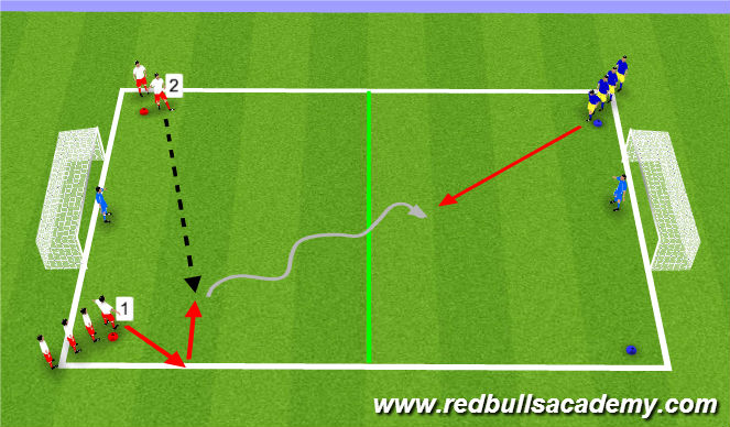 Football/Soccer Session Plan Drill (Colour): Main Theme (1v1 to Goal)