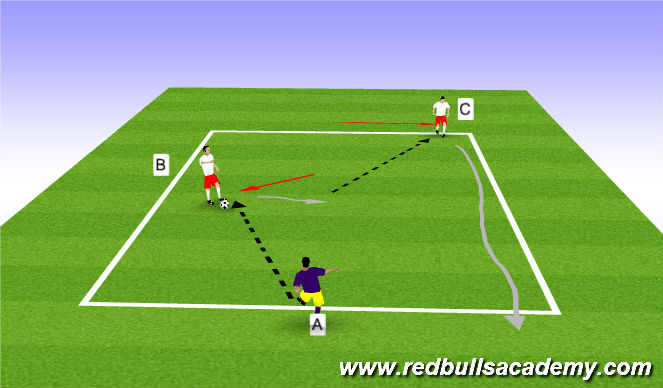 Football/Soccer Session Plan Drill (Colour): Main Theme - 1-2 Pass