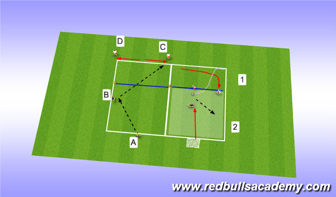 Football/Soccer Session Plan Drill (Colour): Main Theme - Progression 1