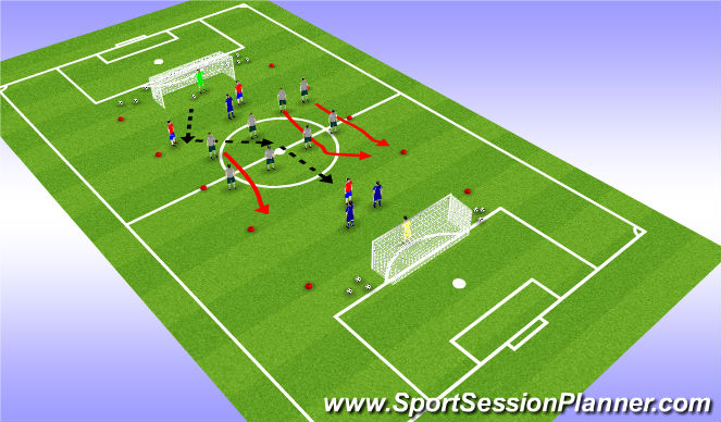 Football/Soccer Session Plan Drill (Colour): Attacking v Defending