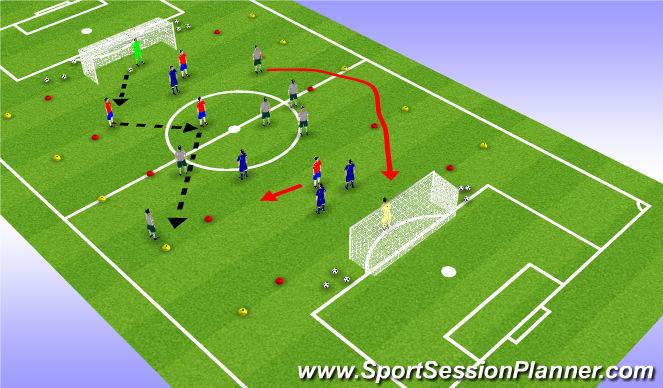 Football/Soccer Session Plan Drill (Colour): Att v Def Variation