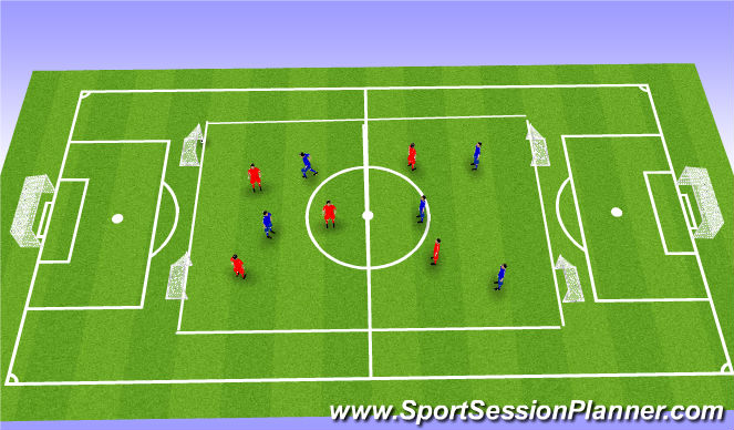 Football/Soccer Session Plan Drill (Colour): Conditonned game