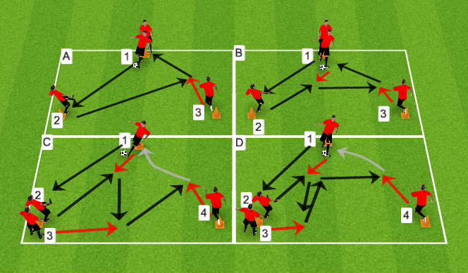 Football/Soccer Session Plan Drill (Colour): Triangle Passes