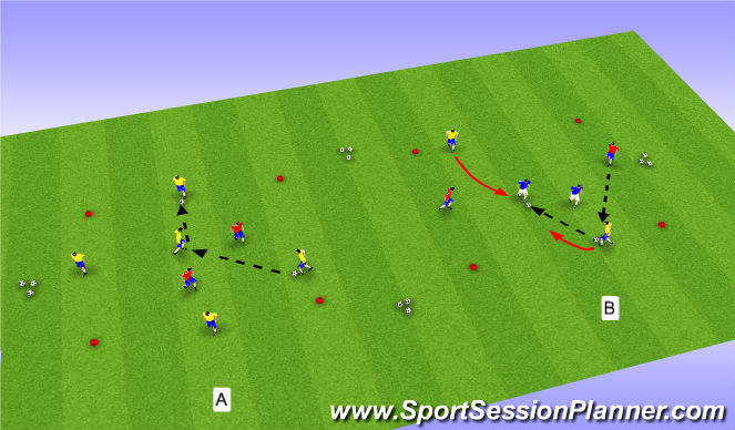 Football/Soccer Session Plan Drill (Colour): Part I: Rondo Progression (Tech/Tact)