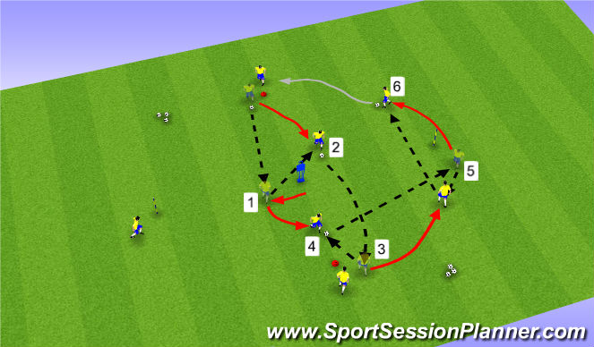 Football/Soccer Session Plan Drill (Colour): Part II: Passing Combination (Tech)