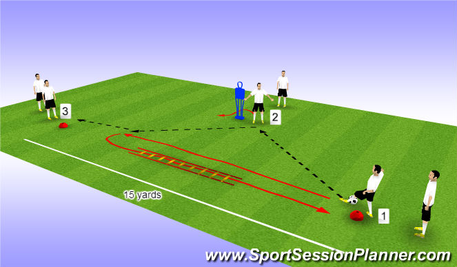 Football/Soccer Session Plan Drill (Colour): SAQ warm up Triangle - Give and Go