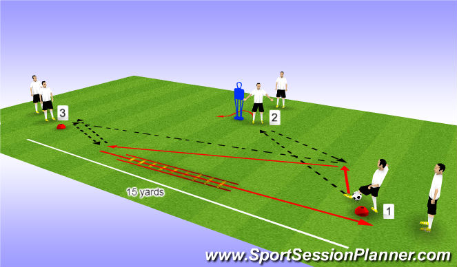 Football/Soccer Session Plan Drill (Colour): SAQ warm up Triangle Short / Short / Long
