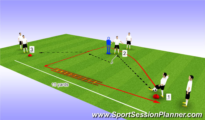 Football/Soccer Session Plan Drill (Colour): SAQ warm up - Triangle  - Overlap