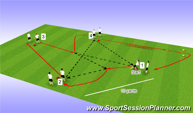 Football/Soccer Session Plan Drill (Colour): Diamond 2