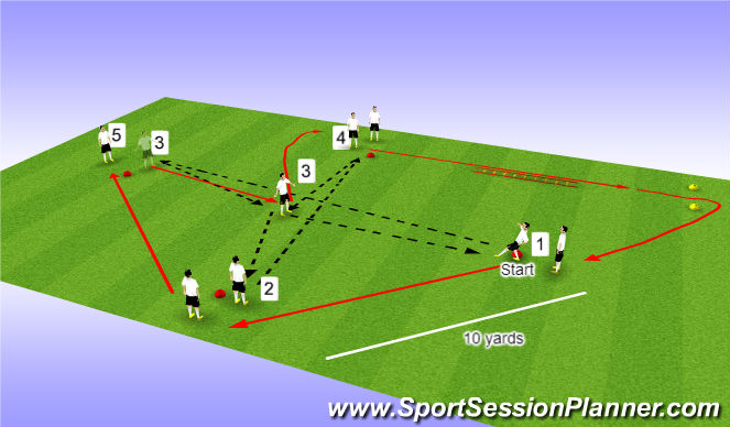 Football/Soccer Session Plan Drill (Colour): Diamond 3