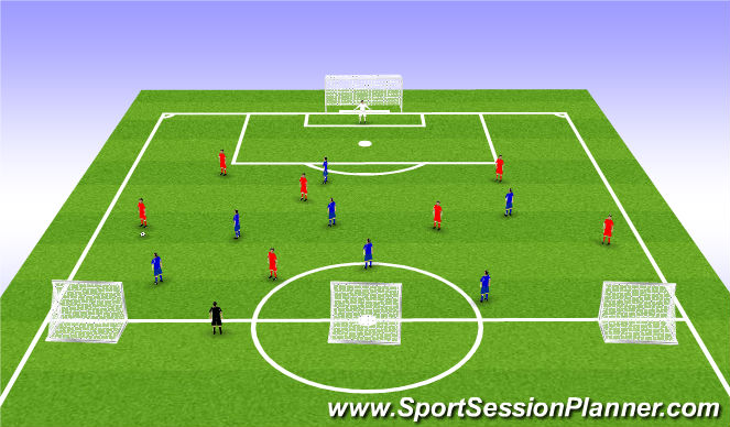 Football/Soccer Session Plan Drill (Colour): Conitioned Game