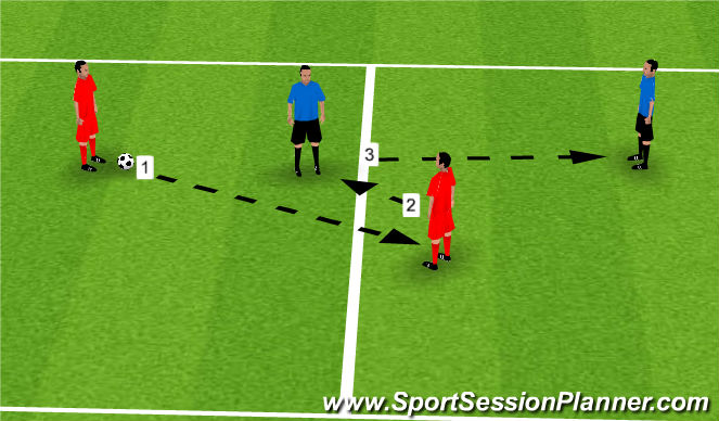 Football/Soccer Session Plan Drill (Colour): Passing & Receiving & Player Cooperation