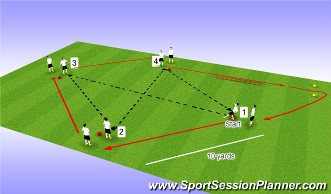 Football/Soccer Session Plan Drill (Colour): Diamond 1
