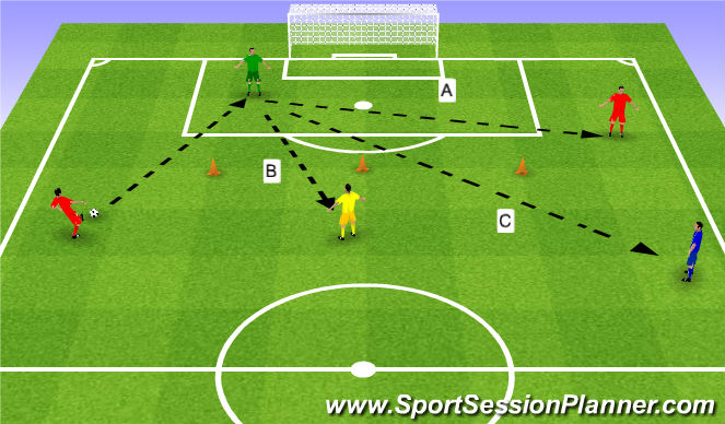 Football/Soccer Session Plan Drill (Colour): Podania