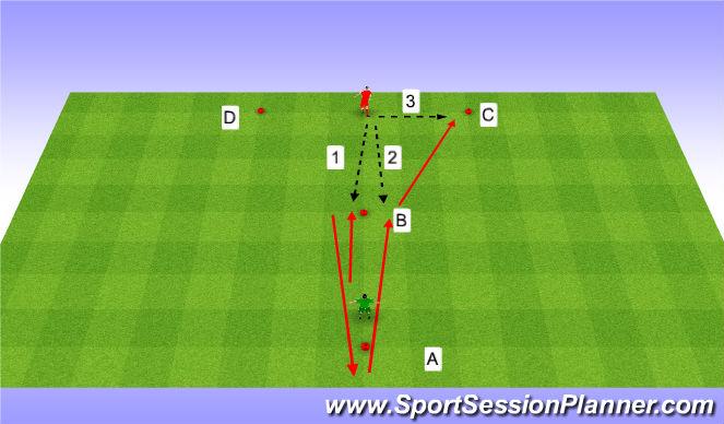 Football/Soccer Session Plan Drill (Colour): Wytrzymałość