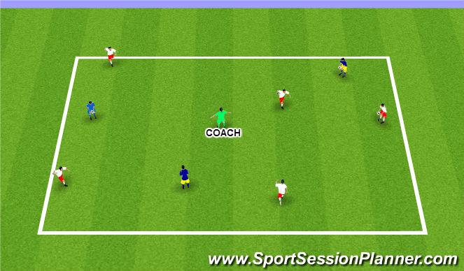 Football/Soccer Session Plan Drill (Colour): Ball Retrieval / Warm up