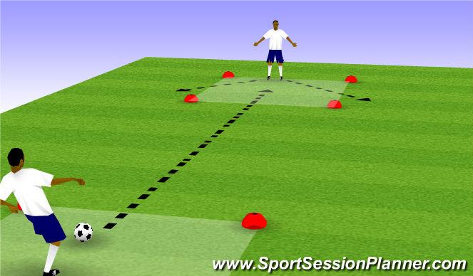 Football/Soccer Session Plan Drill (Colour): Ball Striking