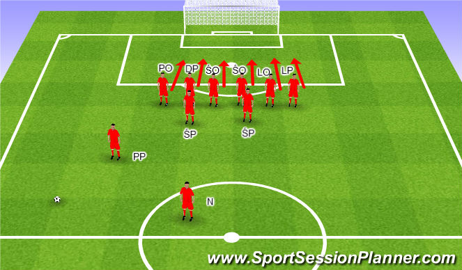 Football/Soccer Session Plan Drill (Colour): Defending free kicks. Rzuty wolne w obronie (10')