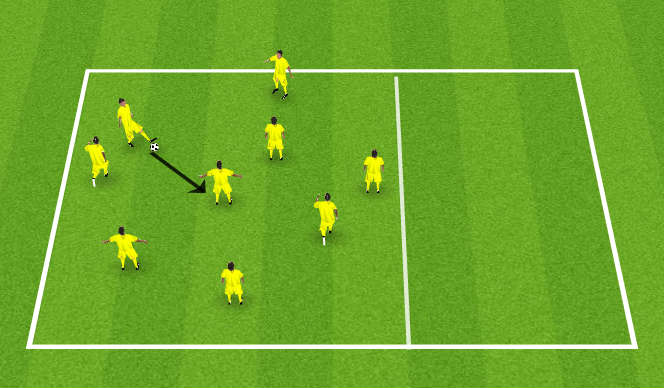 Football/Soccer Session Plan Drill (Colour): Conditioned Possession (SSG)