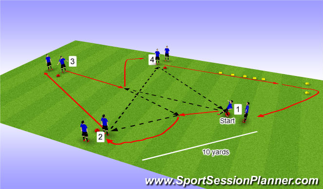 high intensity soccer passing drills pdf