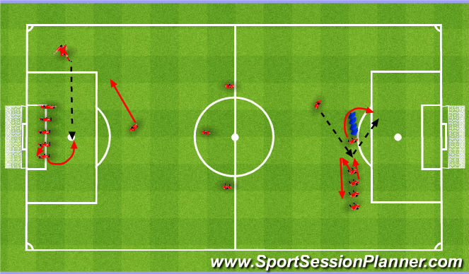 Football/Soccer Session Plan Drill (Colour): Attacking free kicks. Wolne w ataku.