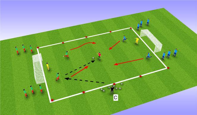 Football Soccer 2v2 Attacking Tactics Functional Midfielder