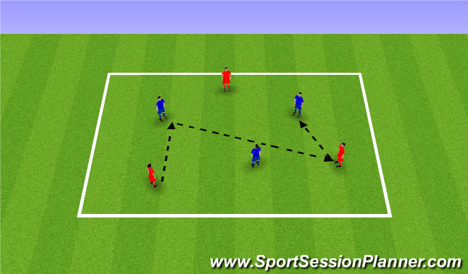 Football/Soccer Session Plan Drill (Colour): Passing alternate colours. Podania naprzemian (10')