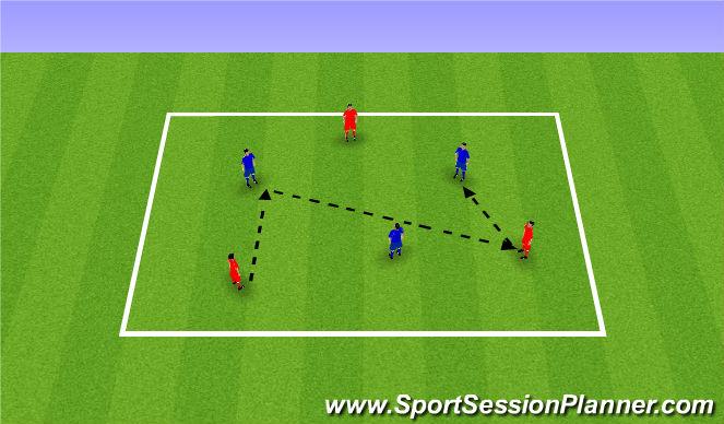 Football/Soccer Session Plan Drill (Colour): Passing alternate colours. Podania naprzemian (10')