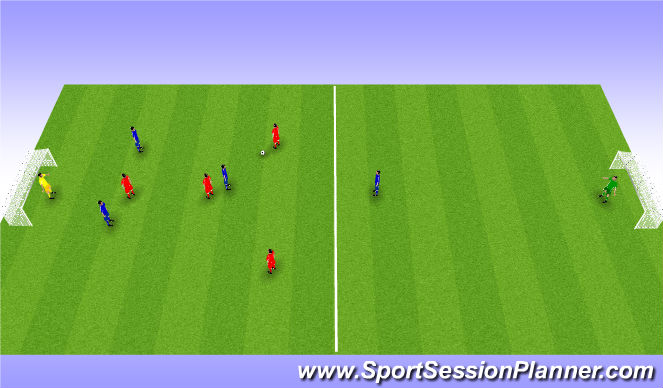 Football/Soccer Session Plan Drill (Colour): 4x4 in a shape. 4v4 z zadaniami (15')