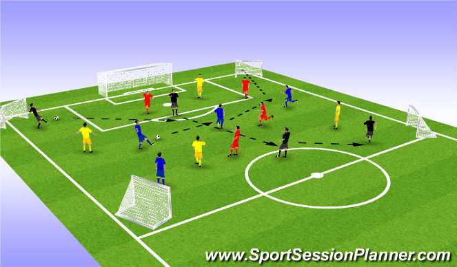 Football/Soccer Session Plan Drill (Colour): Passing and Movement