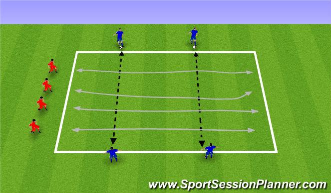 Football/Soccer Session Plan Drill (Colour): Pass dribble and coordination. Podanie, prowadzenie piłki i koordynacja (10')