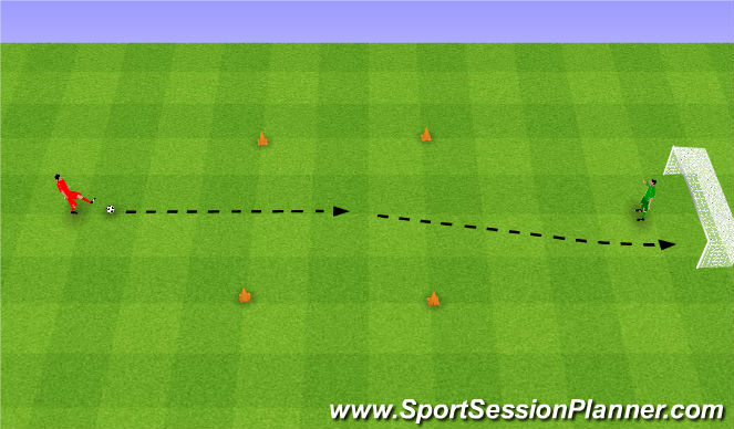 Football/Soccer Session Plan Drill (Colour): Running with ball and shooting. Bieg z piłką i strzał (10')