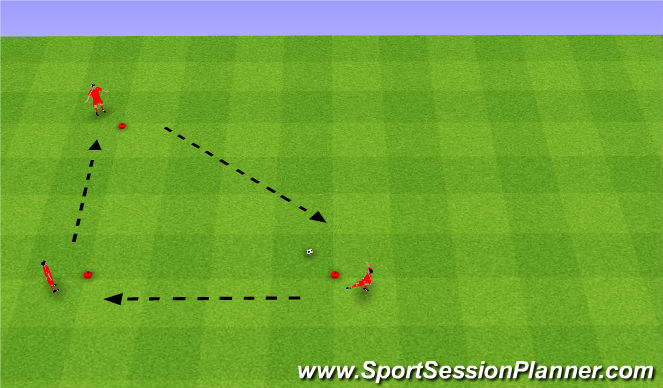 Football/Soccer Session Plan Drill (Colour): Passing techniques. Podania (10')