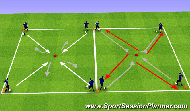 Football/Soccer Session Plan Drill (Colour): Coever moves