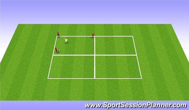 Football/Soccer Session Plan Drill (Colour): Station 1 - 3v1