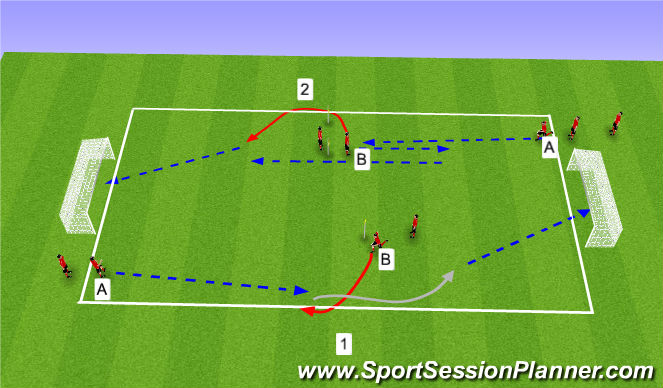 Football/Soccer Session Plan Drill (Colour): Station 2 - Finishing