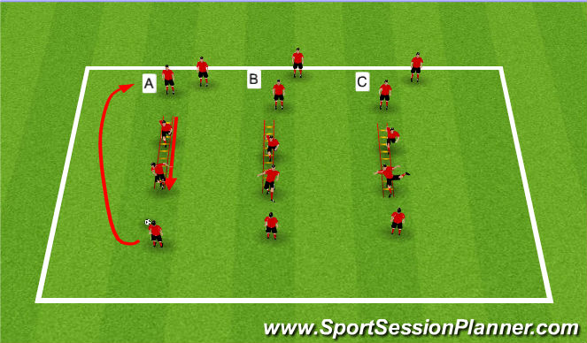 Football/Soccer Session Plan Drill (Colour): Station 3 - Ladders