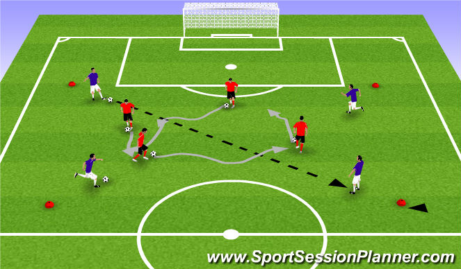 Football/Soccer Session Plan Drill (Colour): Dribbling, passing and receiving
