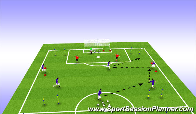 Football/Soccer Session Plan Drill (Colour): Small sided playing out of the back