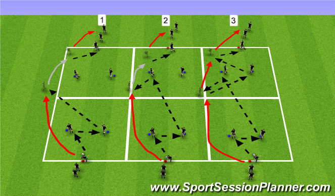 Football/Soccer Session Plan Drill (Colour): 3 sequences