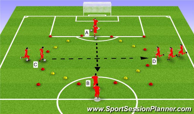 Football/Soccer Session Plan Drill (Colour): 1 v 1 - Gates