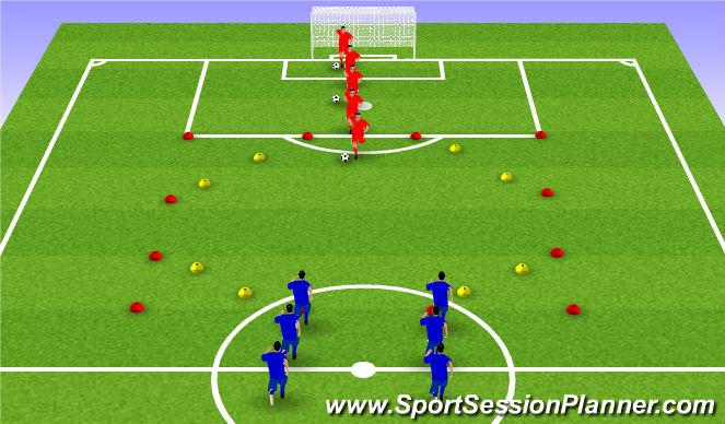 Football/Soccer Session Plan Drill (Colour): 2 v 1 - Gates