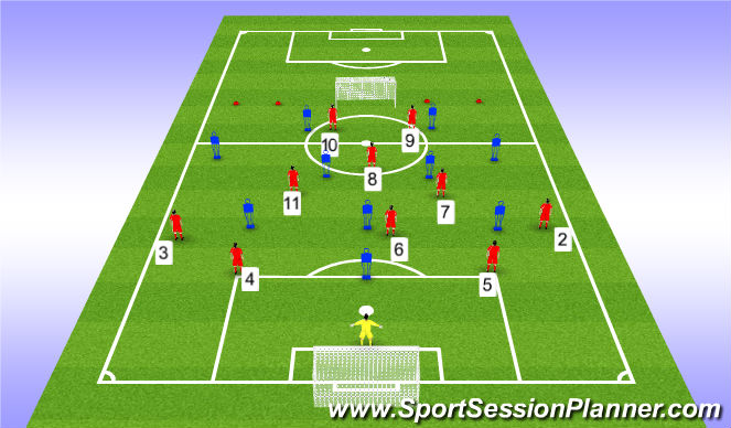 Football/Soccer Session Plan Drill (Colour): Shadow Play - 4-4-2 Diamond