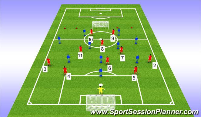 Football/Soccer Session Plan Drill (Colour): Shadow Play - 4-4-2 Diamond