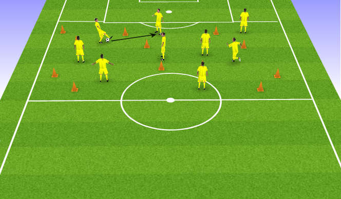 Football/Soccer Session Plan Drill (Colour): Pass through the gate (SSG)