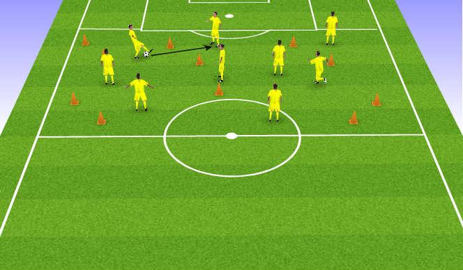 Football/Soccer Session Plan Drill (Colour): Pass through the gate (SSG)