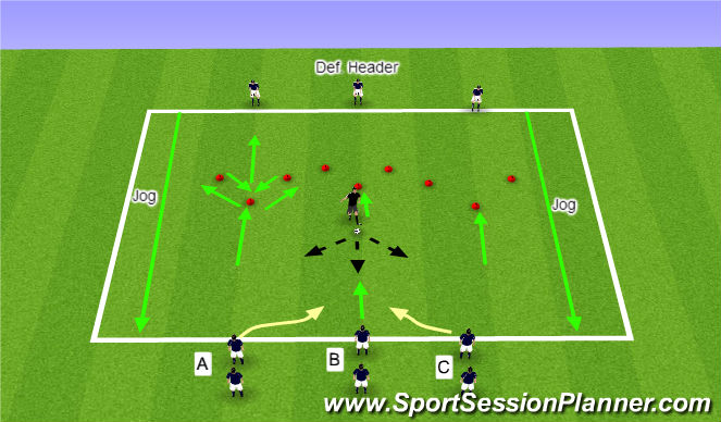 Football/Soccer Session Plan Drill (Colour): Warm-up Progression
