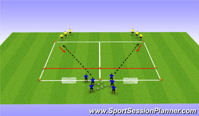 Football/Soccer Session Plan Drill (Colour): defending 1v1 to goal